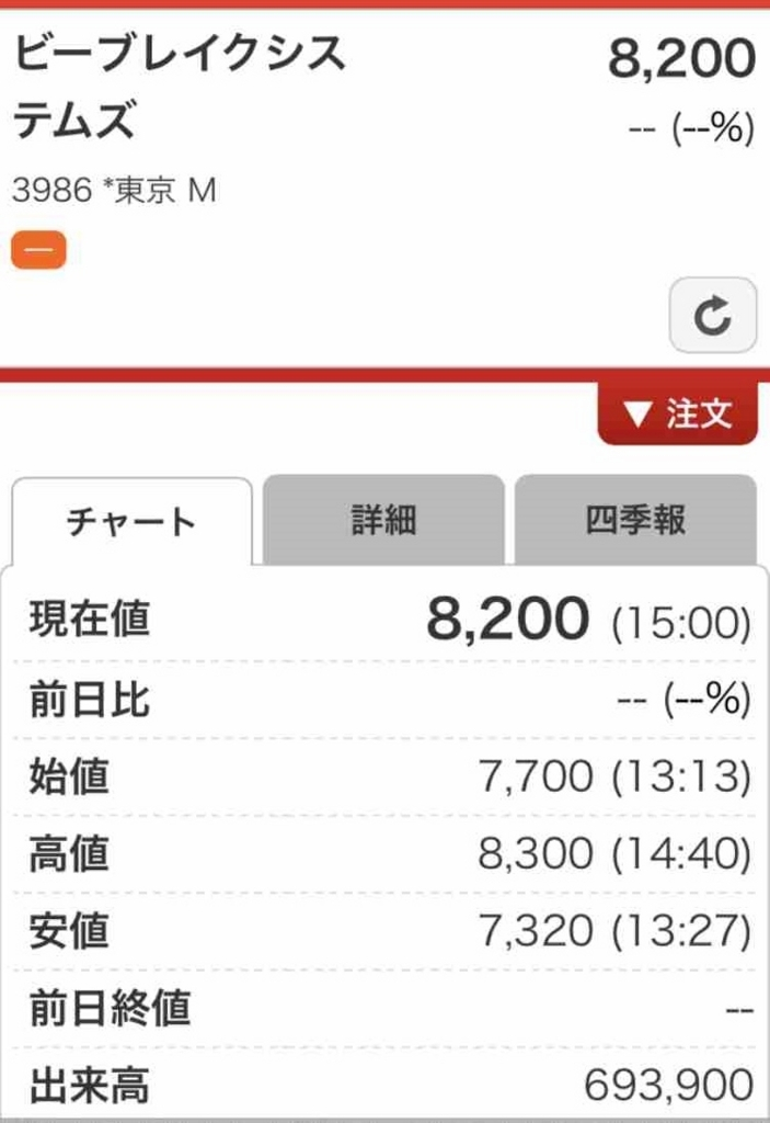 f:id:shohei_info:20170616160350j:plain