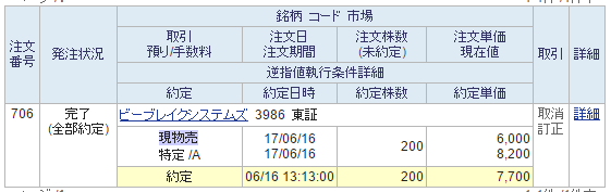 f:id:shohei_info:20170616162009p:plain