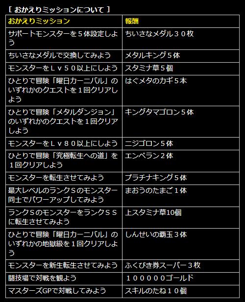 f:id:shohei_info:20170826103415p:plain