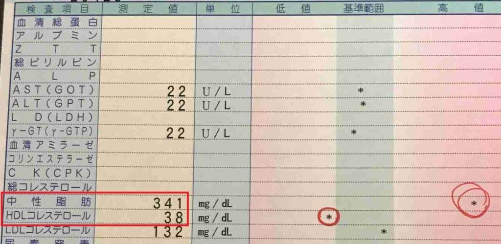 f:id:shohei_info:20170916151916j:plain