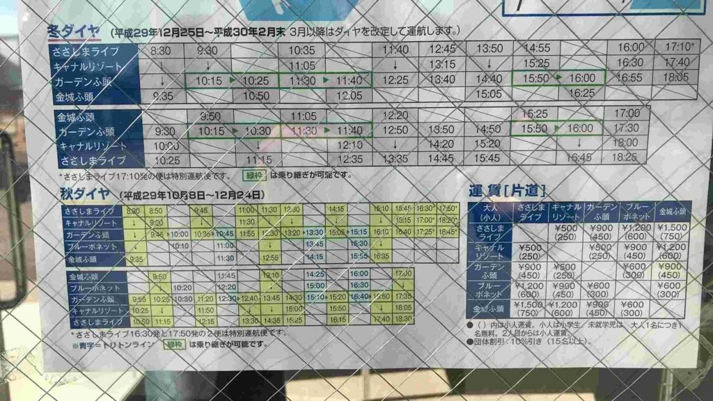 f:id:shohei_info:20180128144026j:plain