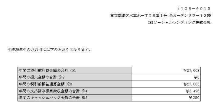 f:id:shohei_info:20180130085919p:plain