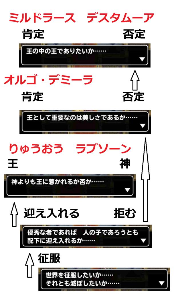 f:id:shohei_info:20180228203206p:plain