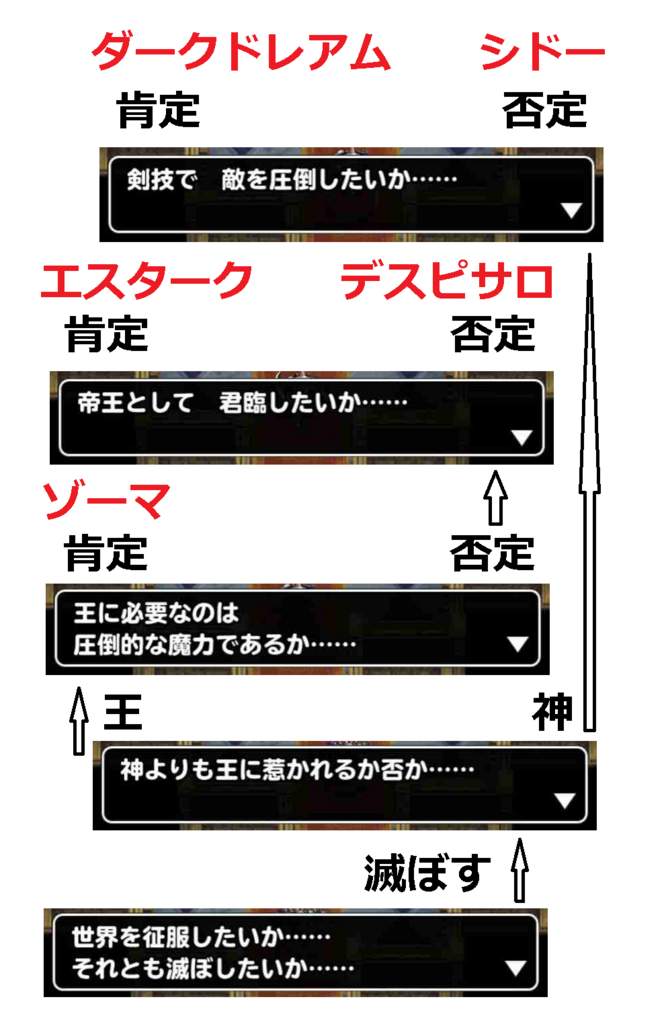 f:id:shohei_info:20180228203344p:plain