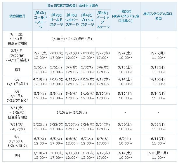 f:id:shohei_info:20180611150807p:plain