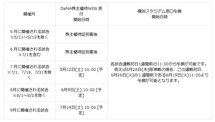 f:id:shohei_info:20180611150834p:plain