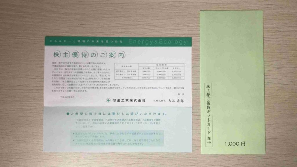 f:id:shohei_info:20180704151906j:plain