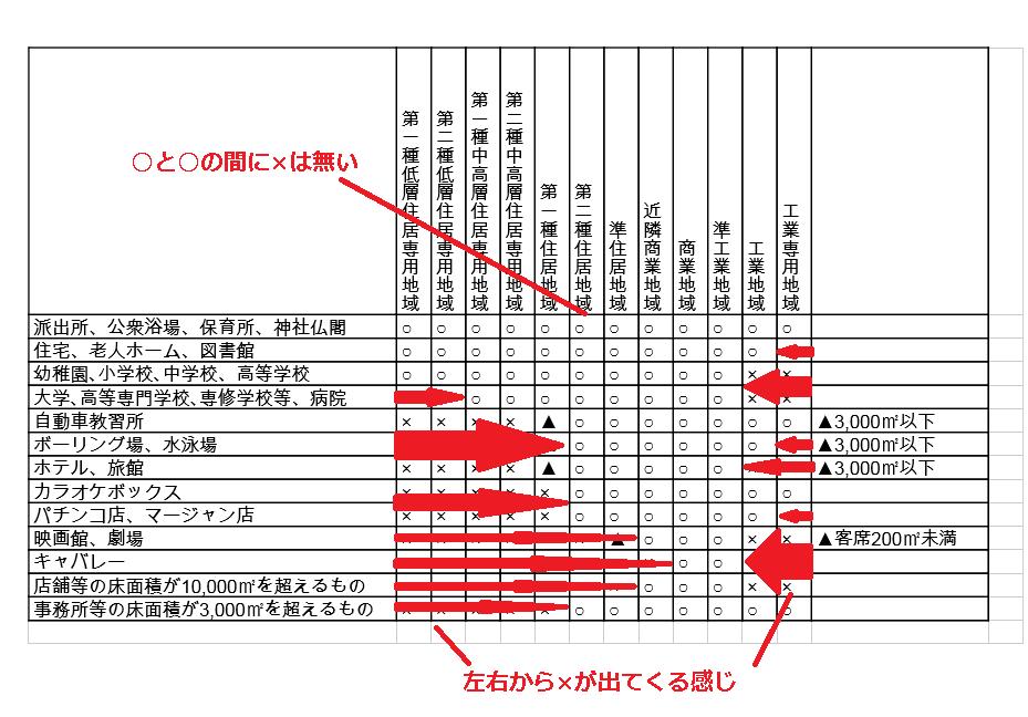 f:id:shohei_info:20180713084916p:plain