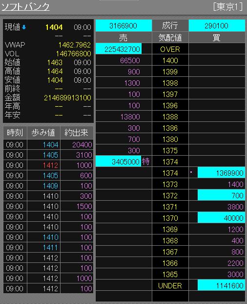 f:id:shohei_info:20181219090258p:plain