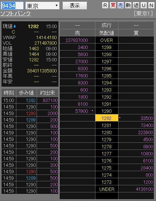 f:id:shohei_info:20181219150210p:plain