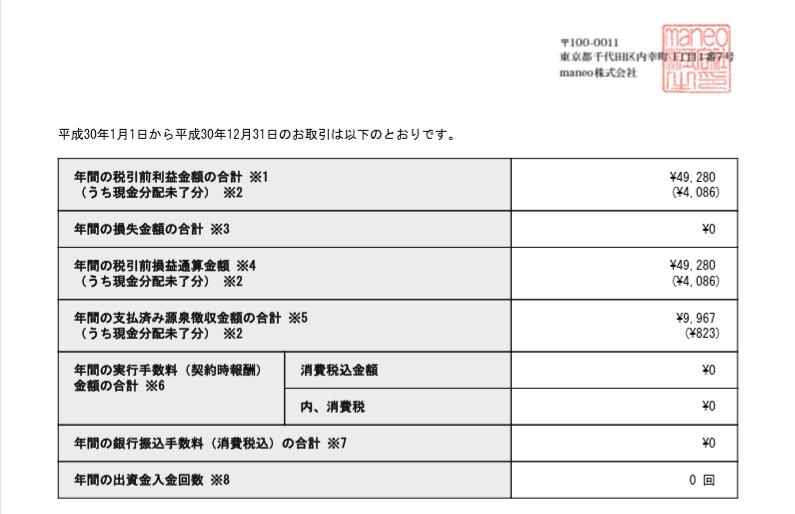 f:id:shohei_info:20190226092711p:plain