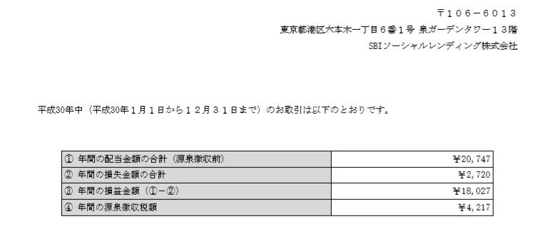 f:id:shohei_info:20190226093352p:plain