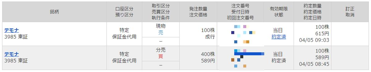 f:id:shohei_info:20190405142846p:plain