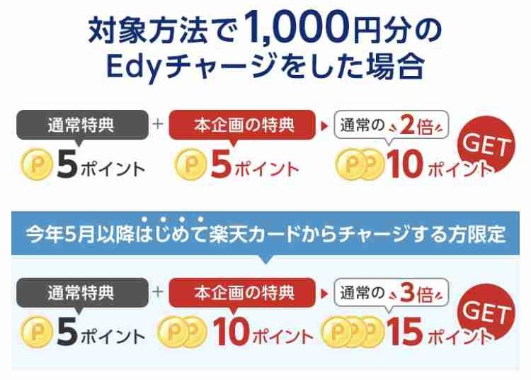 f:id:shohei_info:20191114165229j:plain