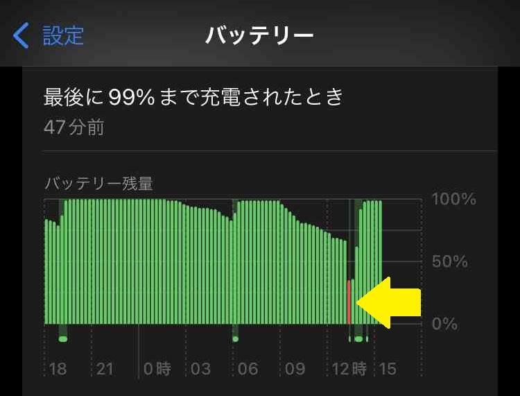 f:id:shohei_info:20210923160003j:plain