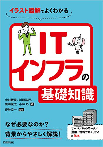 f:id:shoheikawano:20210228153511j:plain