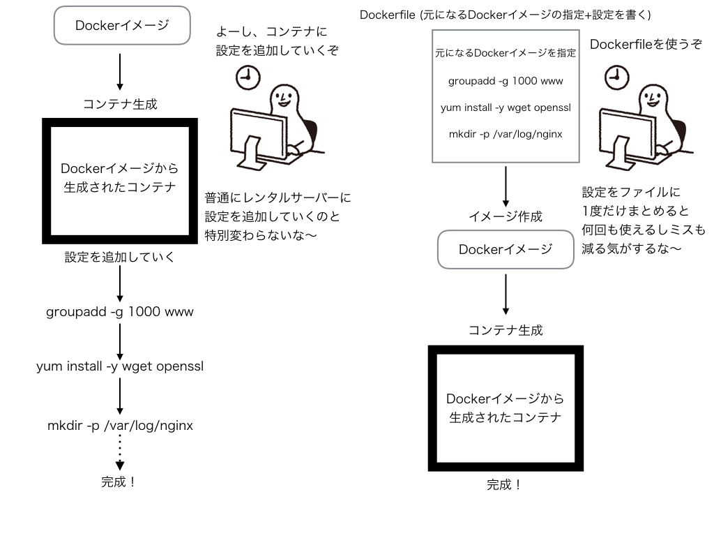 f:id:shoheis:20170221015948j:plain