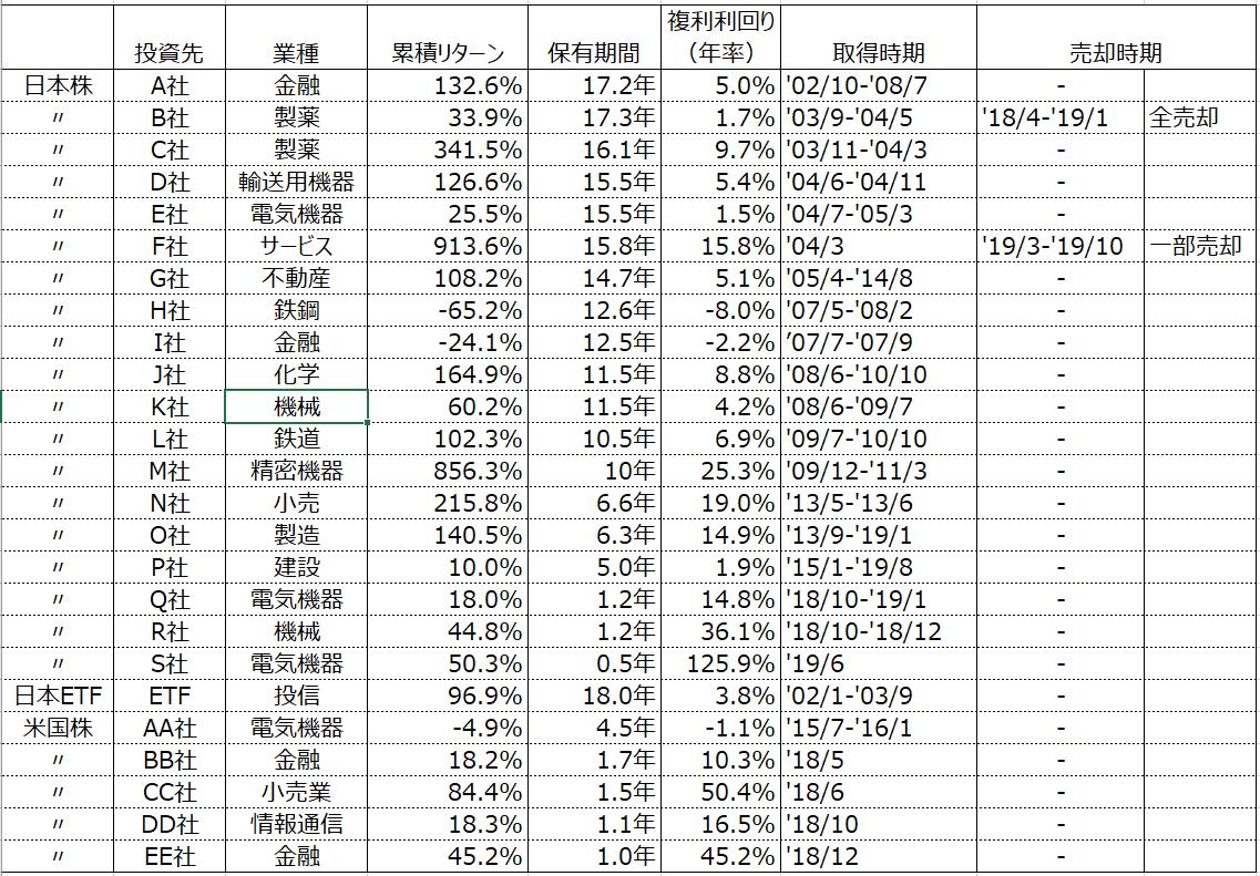 f:id:shojig:20200105165950p:plain