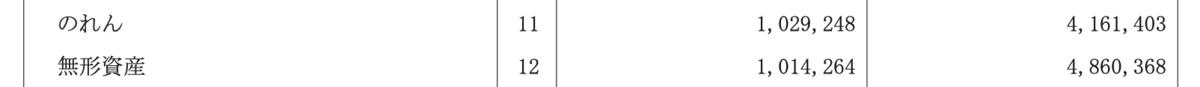 f:id:shojig:20200113142719p:plain