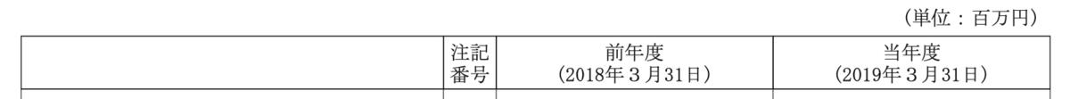 f:id:shojig:20200113142743p:plain