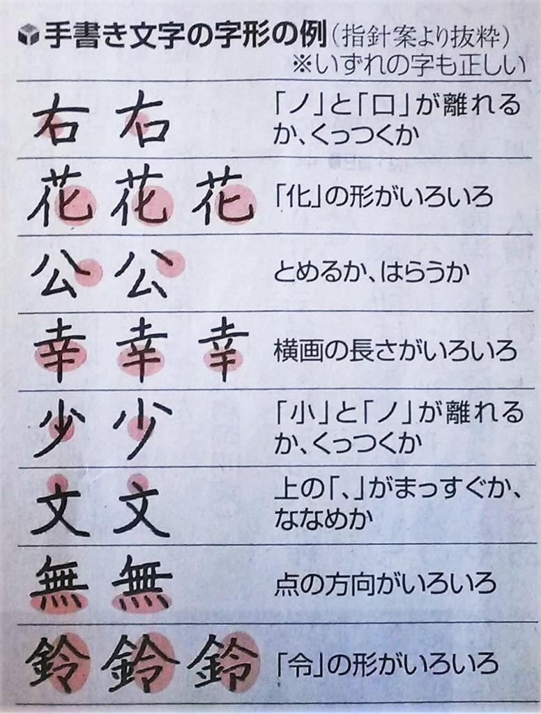 f:id:shokaki:20160229195755j:plain