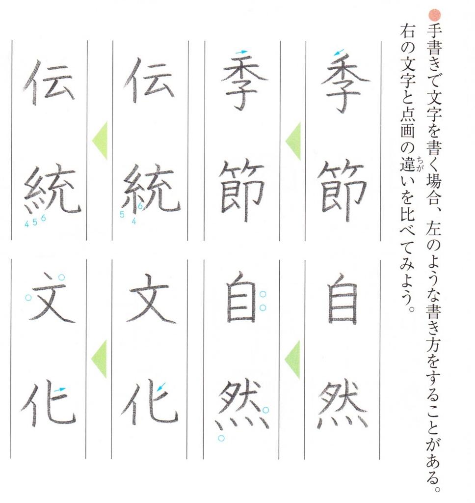 f:id:shokaki:20160331214235j:plain