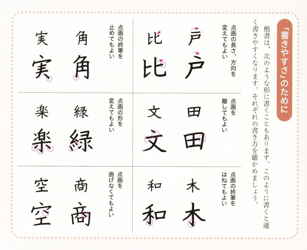 f:id:shokaki:20160331214257j:plain