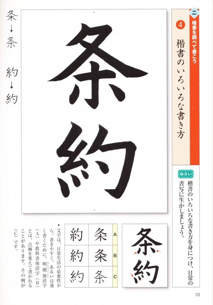 f:id:shokaki:20160331214520j:plain