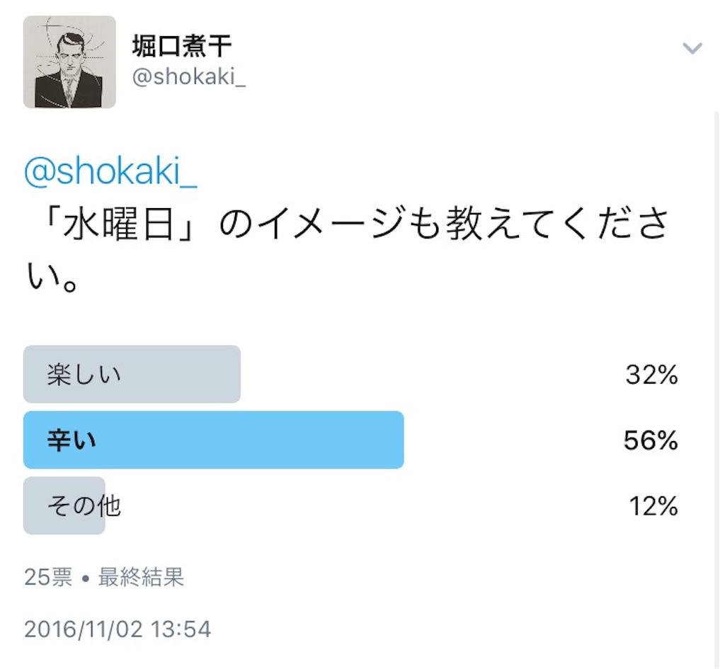 f:id:shokaki_2:20161106003012j:image