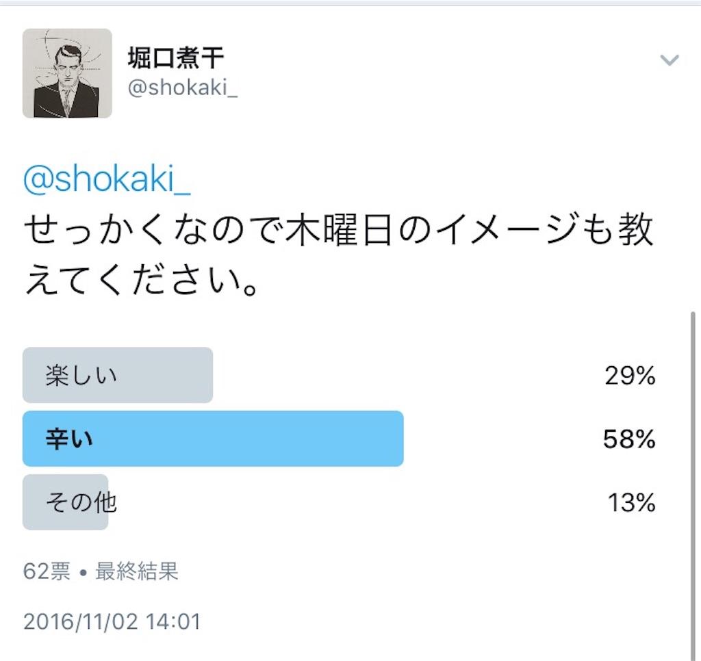 f:id:shokaki_2:20161106003015j:image