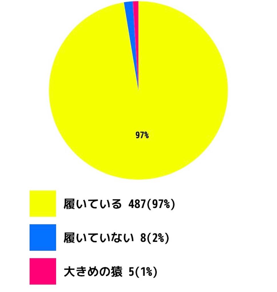 f:id:shokaki_2:20170306170141j:image