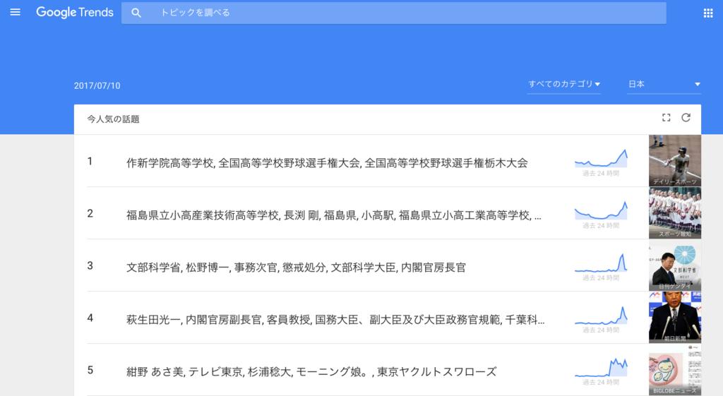 f:id:shokamura1:20170710190339p:plain