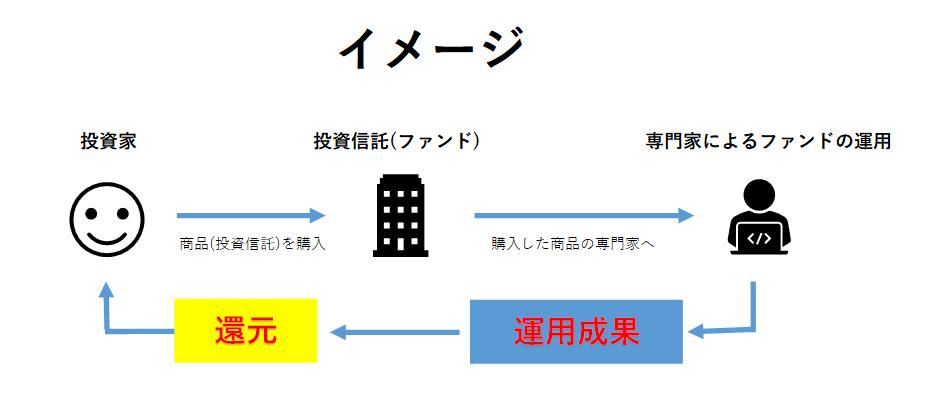 f:id:shokichi48:20201205153207p:plain