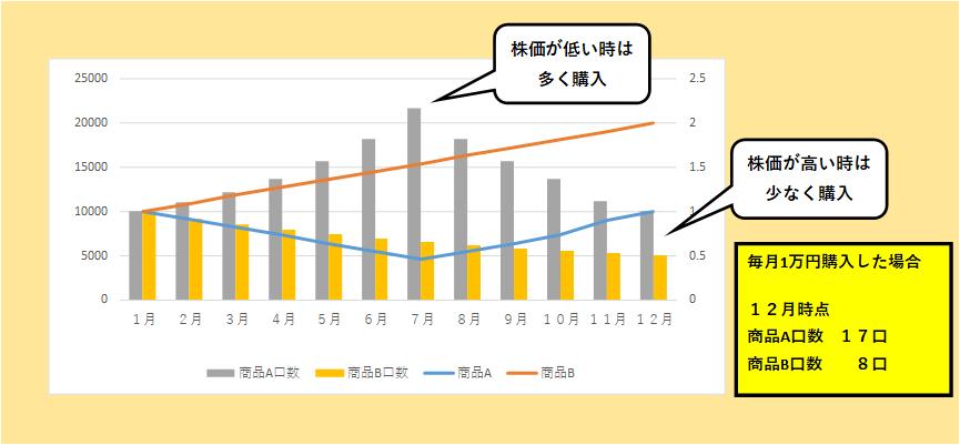 f:id:shokichi48:20201205182131p:plain