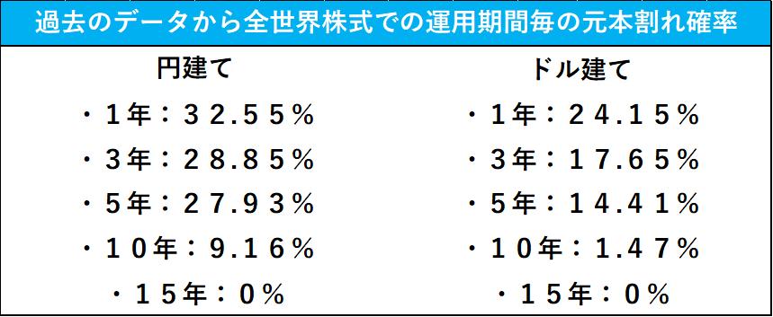 f:id:shokichi48:20201205190850p:plain