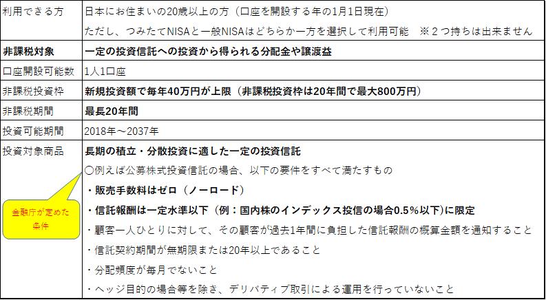 f:id:shokichi48:20201206203633p:plain