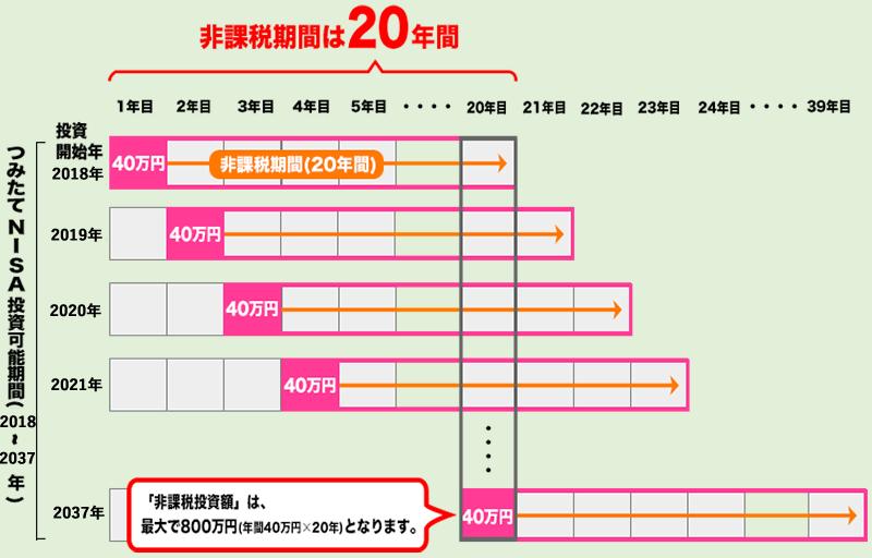 f:id:shokichi48:20201206205421p:plain
