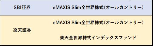 f:id:shokichi48:20201206232723p:plain