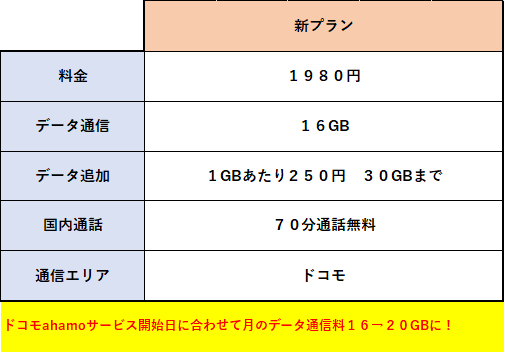 f:id:shokichi48:20201209191038p:plain