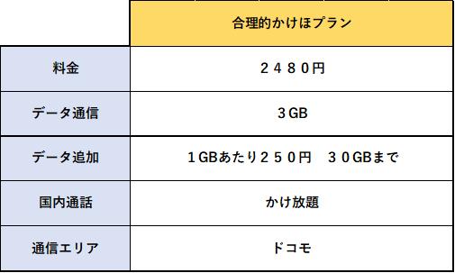 f:id:shokichi48:20201209192753p:plain