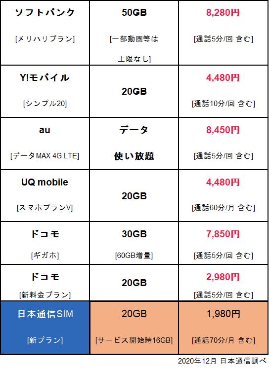 f:id:shokichi48:20201209195557p:plain