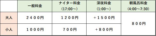 f:id:shokichi48:20201209213524p:plain