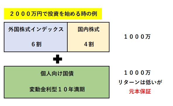 f:id:shokichi48:20201215224019p:plain