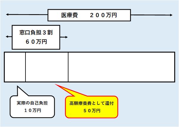 f:id:shokichi48:20201217214739p:plain