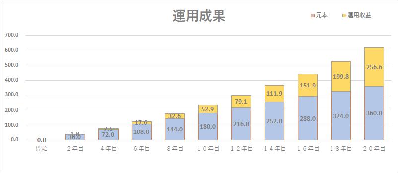 f:id:shokichi48:20201223193851p:plain