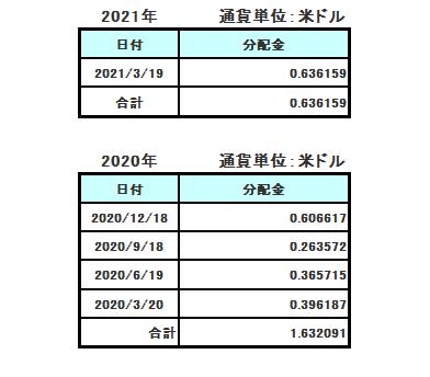 f:id:shokichi48:20210325195514p:plain