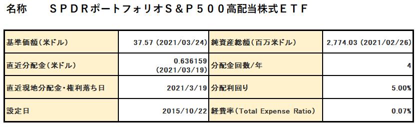 f:id:shokichi48:20210325203741p:plain