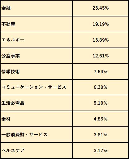 f:id:shokichi48:20210325213020p:plain