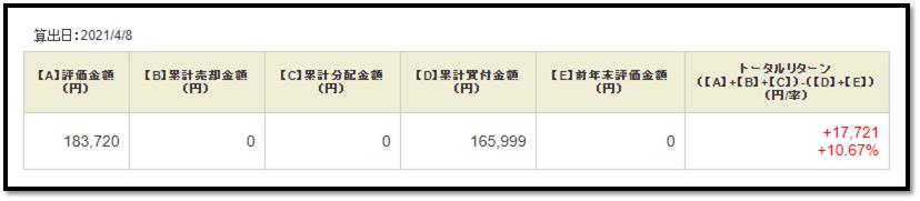 f:id:shokichi48:20210409220713p:plain