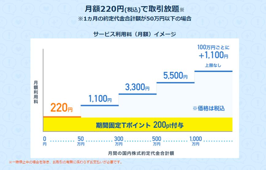 f:id:shokichi48:20210418202945p:plain